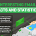 Interesting Email Facts and Statistics #infogaphic