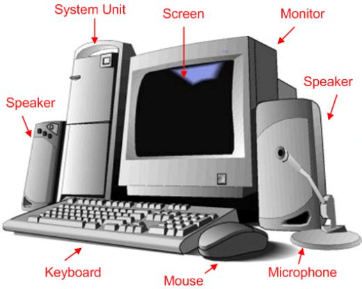 basic computer system rintutorial ict computer learning pc
