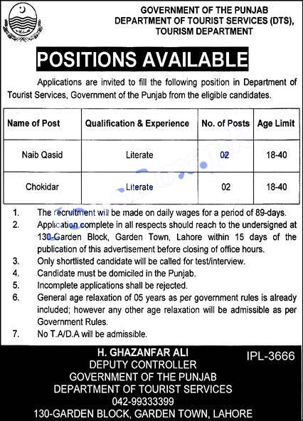 Tourism Department Punjab Latest Jobs in Pakistan 2021