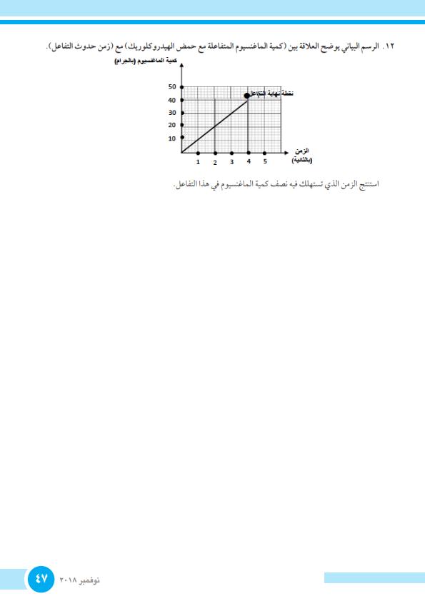 نموذج الوزارة الاسترشادي لامتحان الكيمياء للصف الاول الثانوي نظام جديد 2019 %25D8%25AF%25D9%2584%25D9%258A%25D9%2584%2B%2B%25D9%2584%25D9%2586%25D8%25B8%25D8%25A7%25D9%2585%2B%25D8%25A7%25D9%2584%25D8%25AA%25D9%2582%25D9%258A%25D9%258A%25D9%2585%2B%25D9%2581%25D9%258A%2B%25D8%25A7%25D9%2584%25D8%25B5%25D9%2581%2B%25D8%25A7%25D9%2584%25D8%25A3%25D9%2588%25D9%2584%2B%25D8%25A7%25D9%2584%25D8%25AB%25D8%25A7%25D9%2586%25D9%2588%25D9%258A%2B-%2B%25D9%2585%25D8%25AF%25D8%25B1%25D8%25B3%2B%25D8%25A7%25D9%2588%25D9%2586%2B%25D9%2584%25D8%25A7%25D9%258A%25D9%2586_047