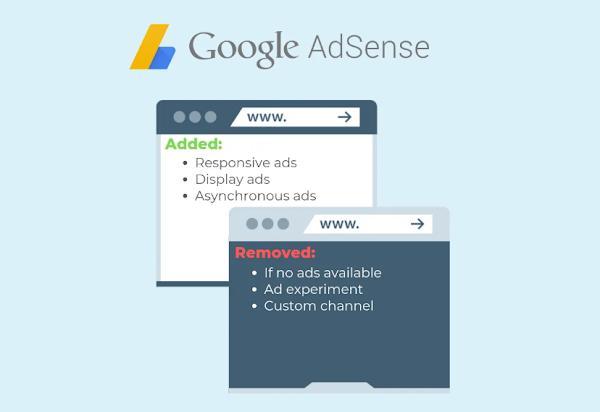 Text v Graphic on Adsense