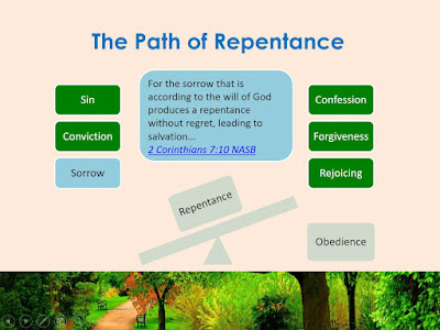 The Path to Repentance - Sorrow