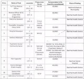 Basirhat District Health & Family Welfare Samiti Recruitment