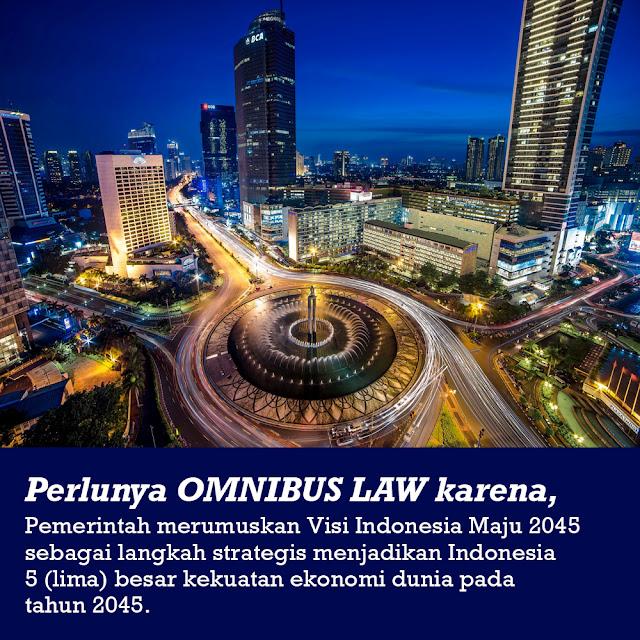 Omnibus Law Langkah Strategis Menjadikan Indonesia 5 Besar Kekuatan Ekonomi Di Dunia