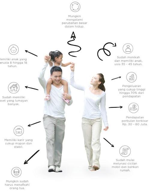 Asuransi BRILife Keluarga Muda