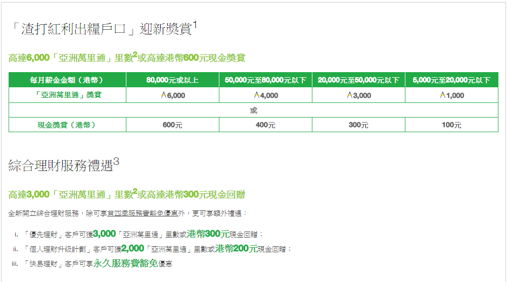 Da Wok Gum: 渣打出糧戶口SI又可以了!DWG送多$50現金券呢!(暫只剩下2個推薦名額)