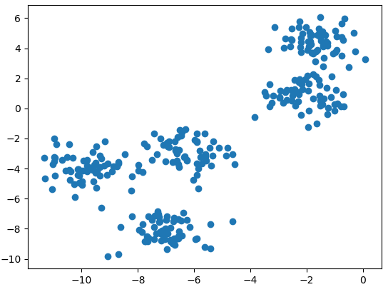 DataTechNotes: Agglomerative Clustering Example in Python