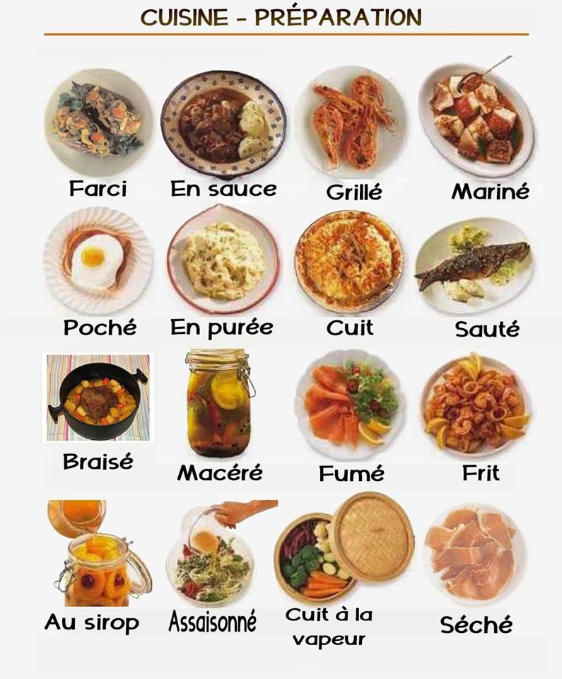 Vocabulaire fran ais de la nourriture et l 39 alimentation for Las comidas en frances