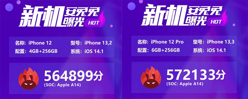 AnTuTu: Apple iPhone 12, 12 Pro scores fails to beat top performing Android phones!