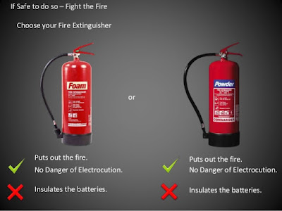 choose fire extinguisher
