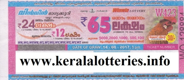 Kerala Lottery_Win Win (W-443) on 15-01-2018