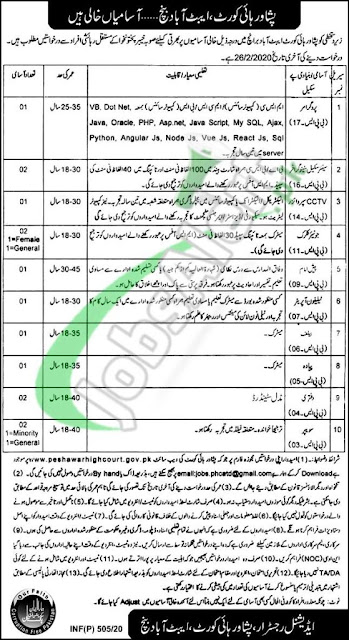Peshawar High Court Jobs 2020