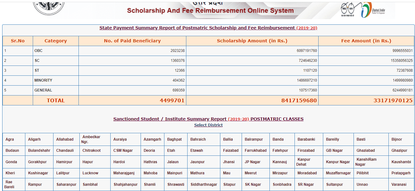 up scholarship student name list