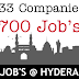 Jobs in Hyderabad for Graduates Fresher's tsdeet.com Telangana