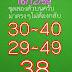 เลขเด็ด ชุด 3ตัวและ2ตัวบนตรงๆ งวด 16/12/59