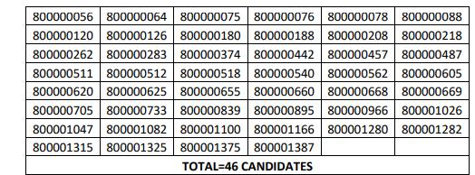 HPSSC Hamirpur Junior Draughtsman  Post Code: 800 Result 2021