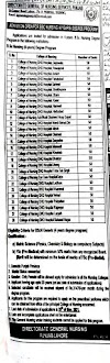 Latest jobs in health department | Latest jobs in health department