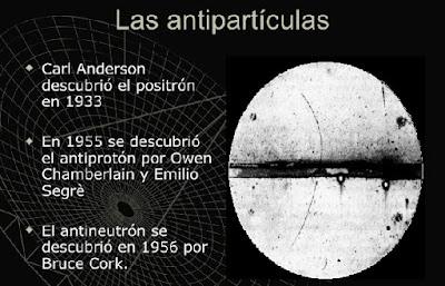 Antipartículas Según La Ciencia
