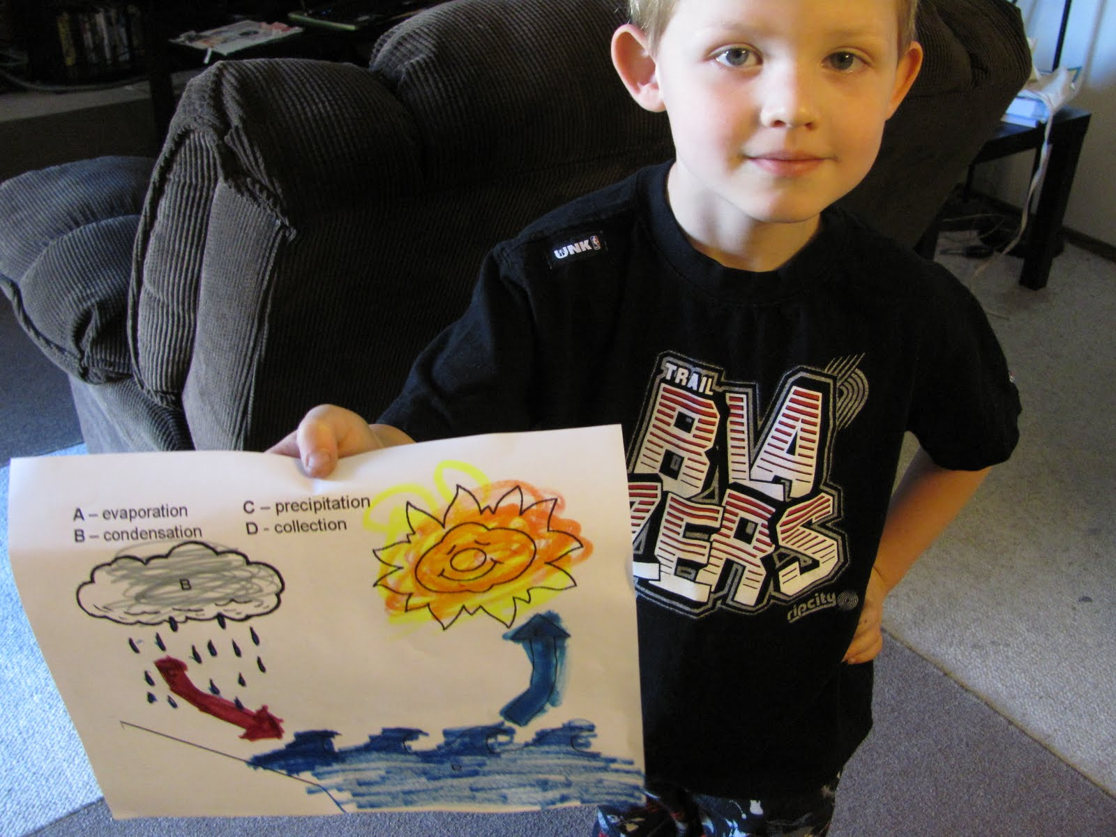 Life In The Unknown Water Cycle For Preschoolers