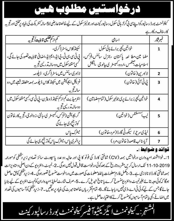 Cantonment Board Risalpur Latest Jobs