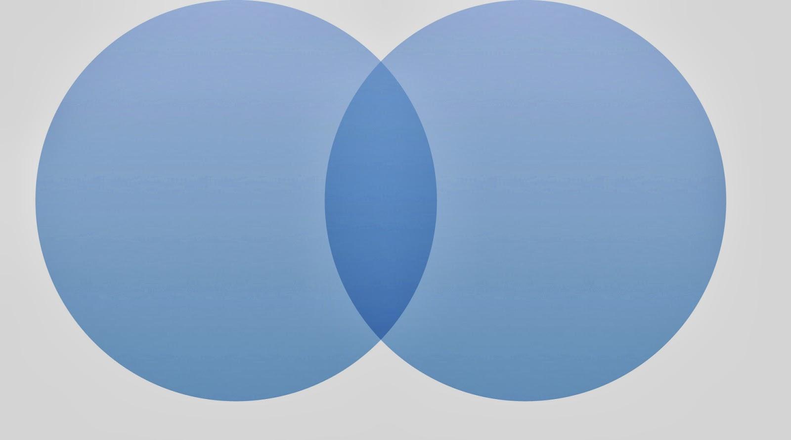 Parsha Math: Shmini- Venn Diagrams