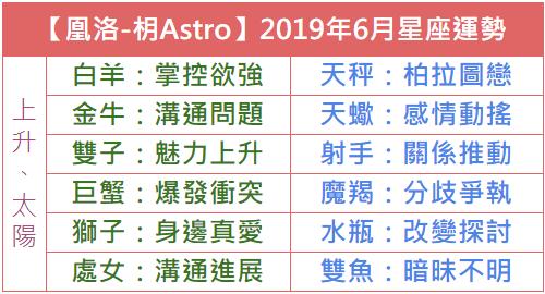 【凰洛-枂Astro】2019年6月星座運勢