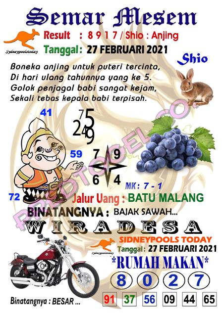 Syair Semar Mesem Sdy Sabtu 27 Februari 2021