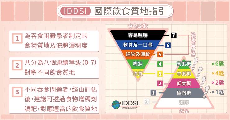 IDDSI國際飲食質地指引