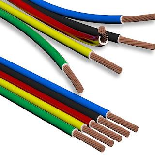 Kabel listrik instalasi