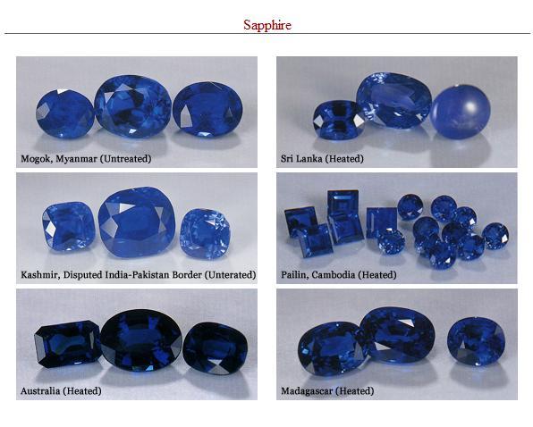 đá sapphire xử lý nhiệt