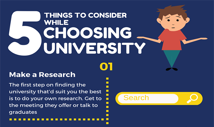 5 Things to worry about when choosing a university #infographic