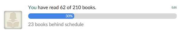 Goodreads challenge status