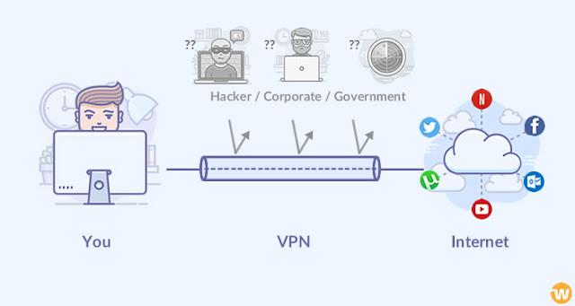 vpn kullanımı neden önemlidir