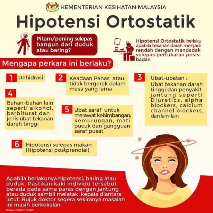 Apa Itu Hipotensi