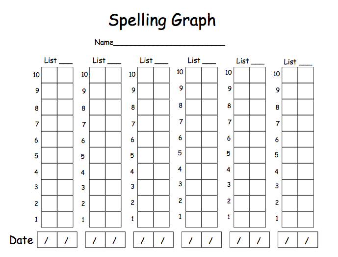 Autism Tank: NEW Spelling Worksheets and Data!
