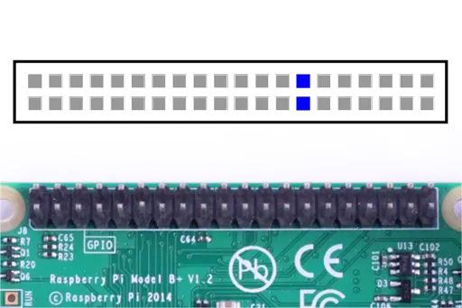 Raspberry Pi 4 DNC