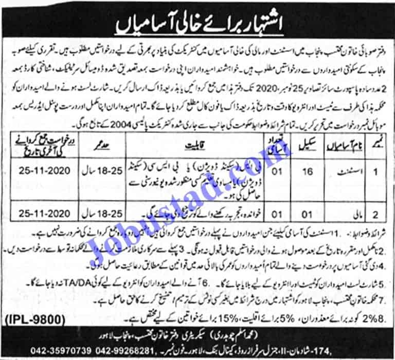 Jobs in Punjab Provincial Women Ombudsman Nov 2020