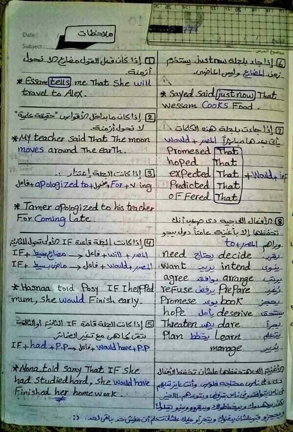 تلخيص لاهم القواعد والازمنه وعلامتها لغة انجليزية للصف الثالث الاعدادي 10