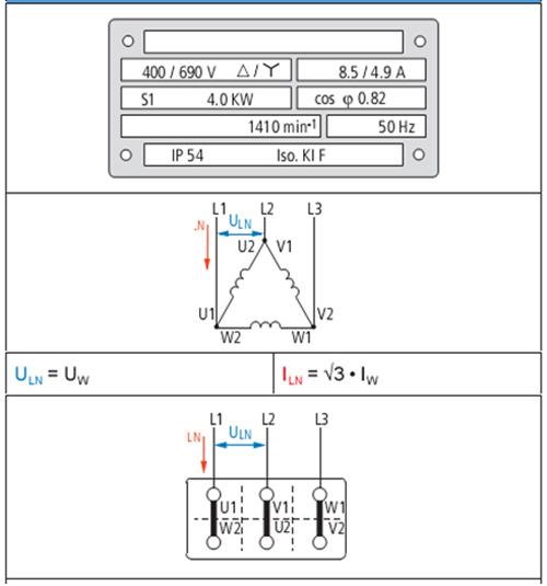 Cara Merubah Gulungan Motor Induksi 3 Fasa