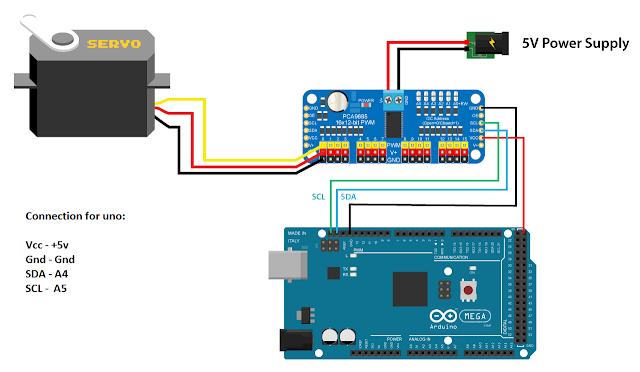 PCA9685 Servo motor driver with arduino
