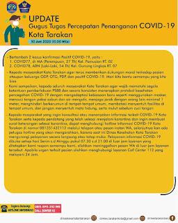 Press Release COVID-19 Tarakan 30 Juni 2020 - Tarakan Info