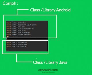 contoh penggunaan class library java android