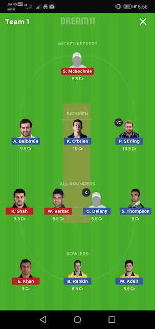 IRE vs HK Dream11 best team and  Match Prediction | ICC Mens T20 World Cup Qualifiers Playing11, Fantasy Team News,