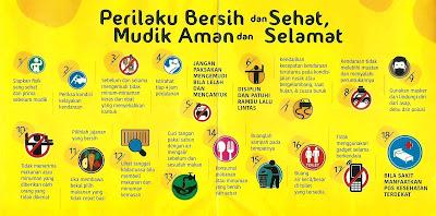 tips mudik yang aman dan sehat