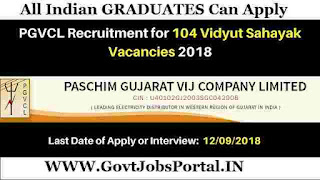 Government jobs in Gujarat