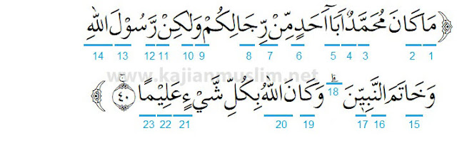 Hukum Tajwid Surat Al Ahzab Ayat 40