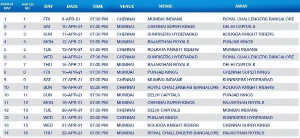 IPL 2021 Schedule Image