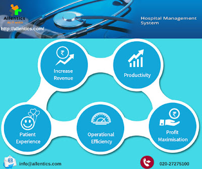 Best Healthcare management system software in Pune
