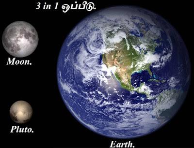 earth_moon_pluto_size