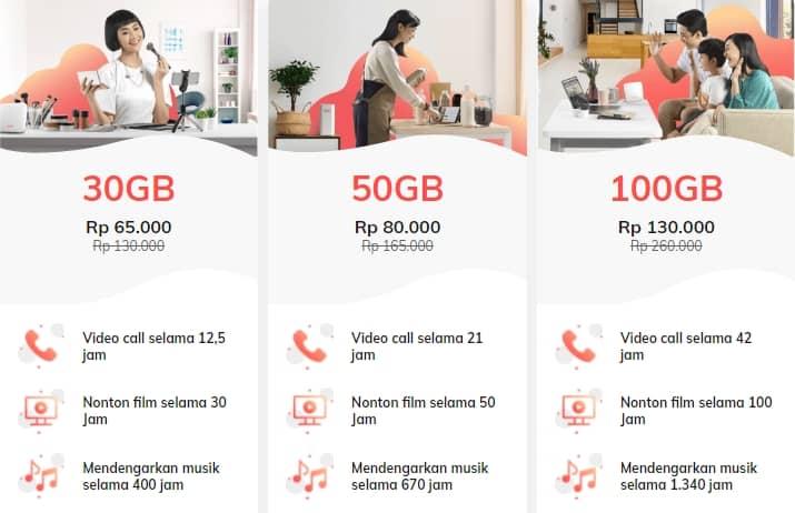 Cara Mengisi Paket Data Internet Telkomsel Orbit